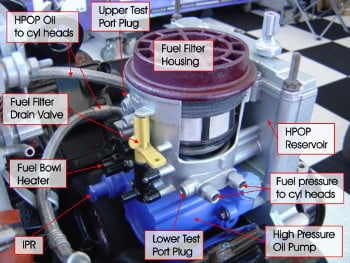 How Diesel Fuel Injection Systems Work